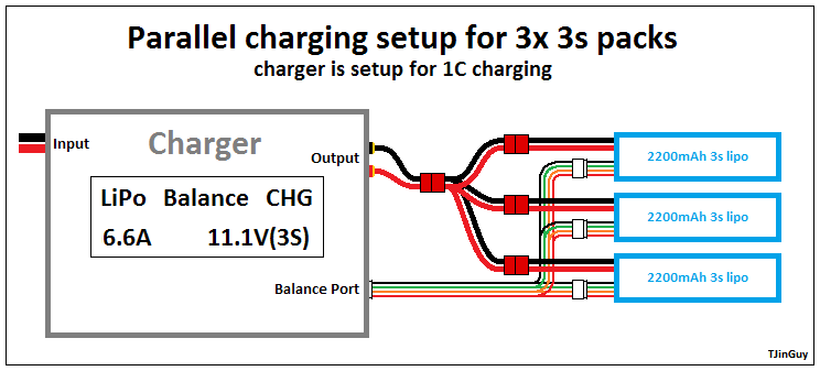 rcheli-diagram-charger_setup_3x_3s