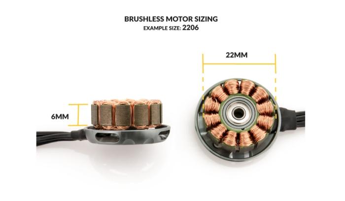 3-Brushless-motor-size